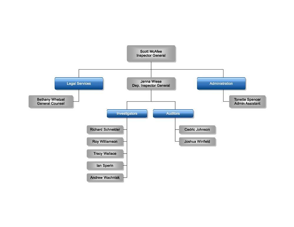 April 2021 Organization Chart